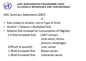 Abb. 6  IARC Monograph klassifiziert alkoholische Getränke als krebserregend -2-